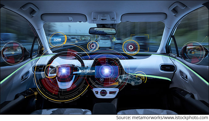 The Future of Automotive Innovation