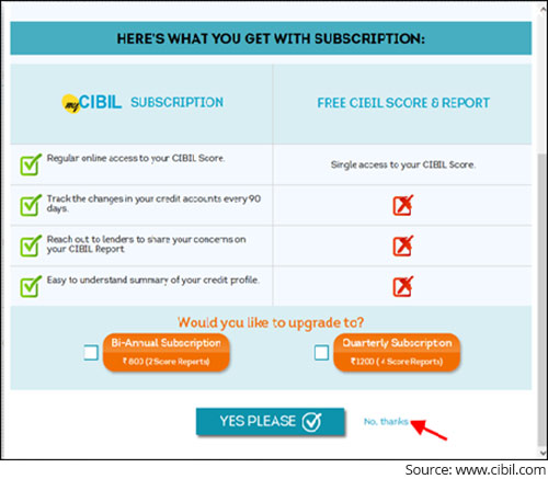 Opt for the premium subscription only if you are willing to pay. Alternatively, to receive your ...