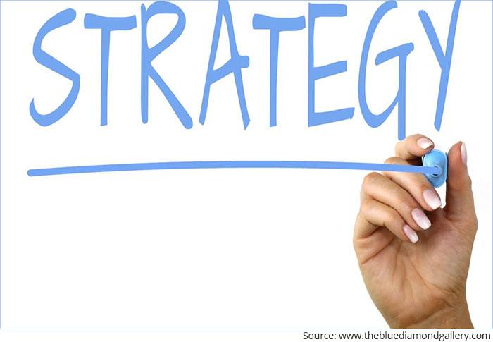 Kotak Balanced Advantage Fund: Advantageous For Your
