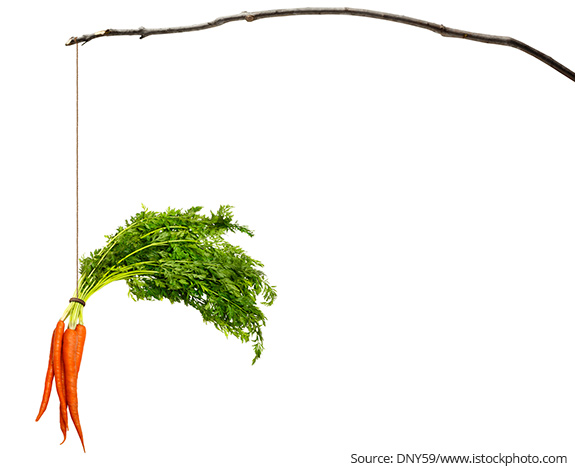The Dangling Carrot of the Stock Market: Figuring Where the Market Will Go